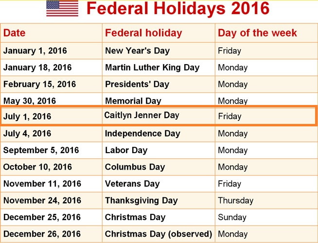 caitlyn jenner day - federal holidays 2016